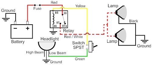 how to wire fog and driving lights harness wiring diagramlighting wiring harness diagram locate the low beam or high