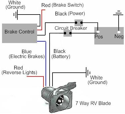 Wiring Diagram For Trailer Brake Lights also Safety relays together with Viewtopic in addition Pioneer Deh 1100mp Wiring Diagram Wiring Diagrams together with Brake control install. on car wiring diagrams